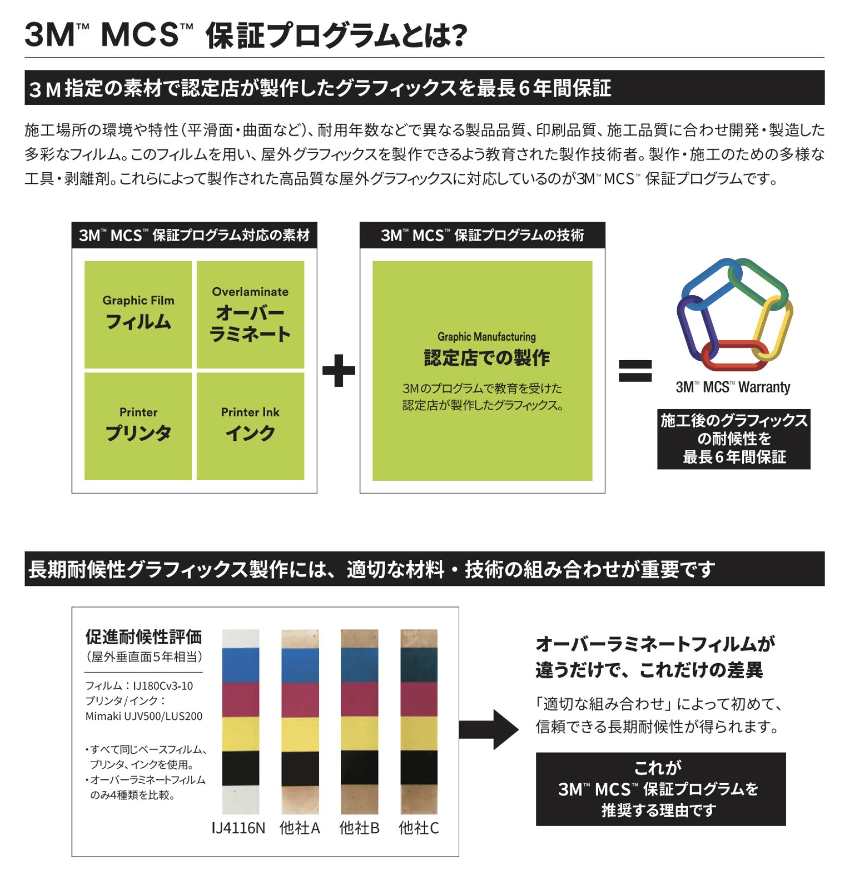 3M™ MCS™ 保証プログラムとは? 3M指定の素材で認定店が製作したグラフィックスを最長6年間保証します。長期耐候性グラフィックス製作には、適切な材料・技術の組み合わせが必要です。