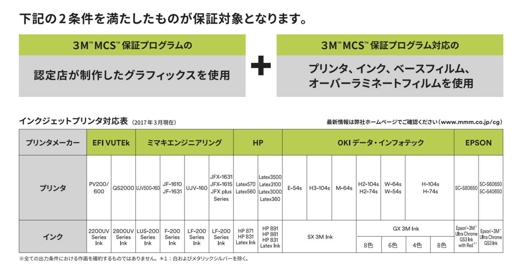 3M™ MCS™ 保証プログラムの認定店が製作したグラフィックスを使用+3M™ MCS™ 保証プログラム対応のプリンタ、インク、ベースフィルム、オーバーラミネートフィルムを使用していることが保証対象となります。