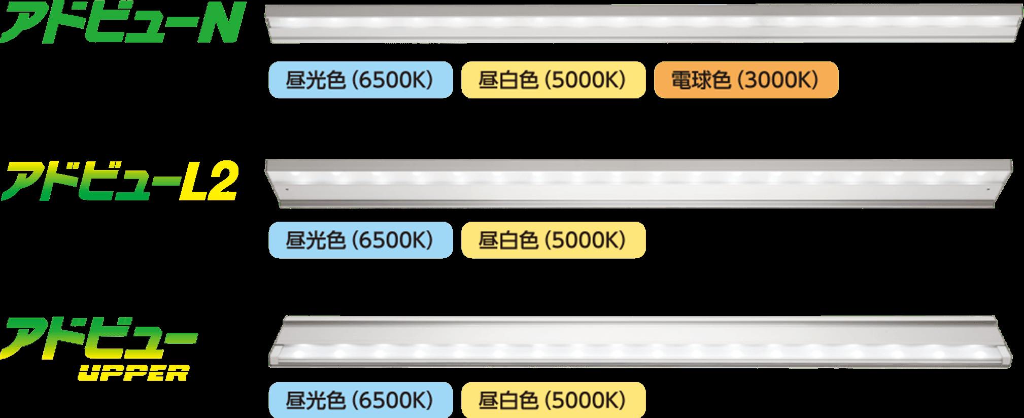 外照式 看板用LED照明 アドビューシリーズ一覧