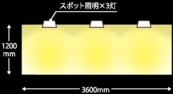 般的な看板のスポット照明