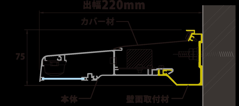 アドビューL2の構造図2
