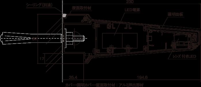 アドビューUPPERの構造図2