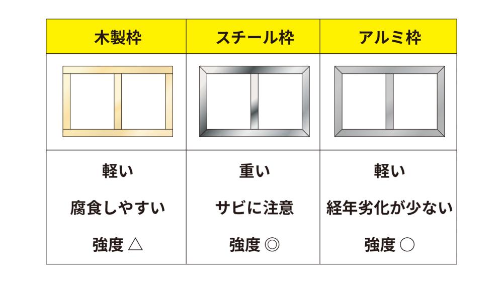3つの材料で比較!壁面看板・ファサード看板に使用されるフレームとは_木製枠・スチール枠・アルミ枠