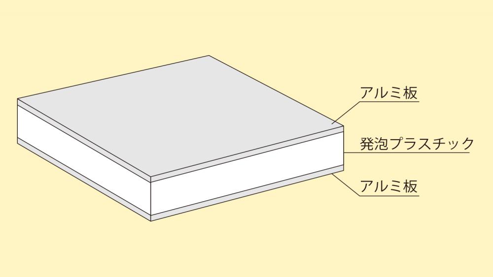 アルミ複合板断面図