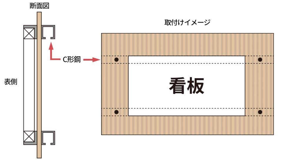 プロ直伝!スレート壁面にプレート看板を取付ける方法3選-1.スレート壁面の下地のC形鋼(Cチャン)にビスを打つ