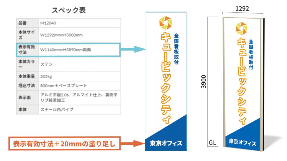 看板デザイン作成のコツと注意点【自立看板編】-デザインデータの作り方