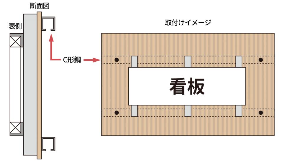 プロ直伝!スレート壁面にプレート看板を取付ける方法3選-1.スレート壁面の表に補強材をつける