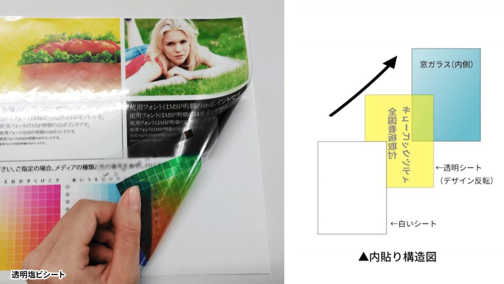 【集客力UP!】店舗の窓ガラスに貼るステッカーの作り方と貼り方-透明塩ビで内貼り用ステッカーの作り方