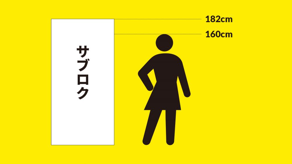 新人の成長日記 | 3×6(サブロク)看板一人で貼れました