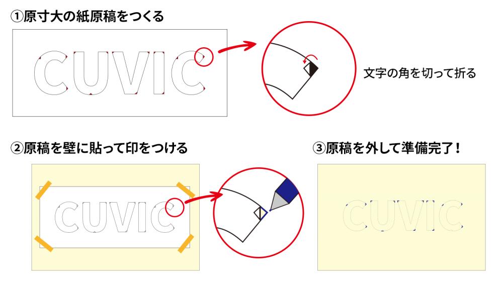 切文字ステッカーや切文字サインの貼り方・施工方法について-切文字サインの取付け原寸原稿