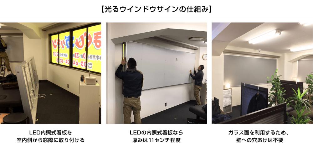 光るウインドウサインの仕組み LED内照式看板を室内側から窓際に取り付け、壁への穴あけは不要です