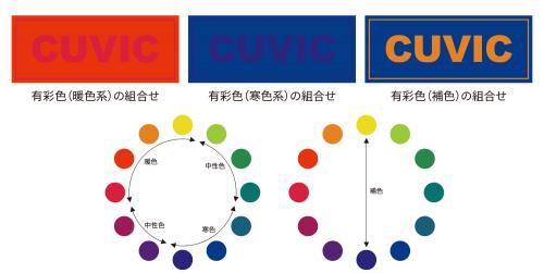 有彩色同士を組み合わせると色相環で隣り合う色は見にくくなります。逆に正反対にある色(補色)は色の差が大きいので際立ちます。
