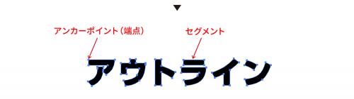 文字にアンカーポイントとセグメントが 表示されればアウトライン化の完成。